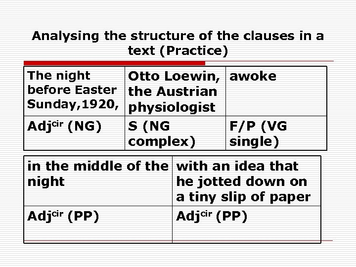 Analysing the structure of the clauses in a text (Practice) The night Otto Loewin,