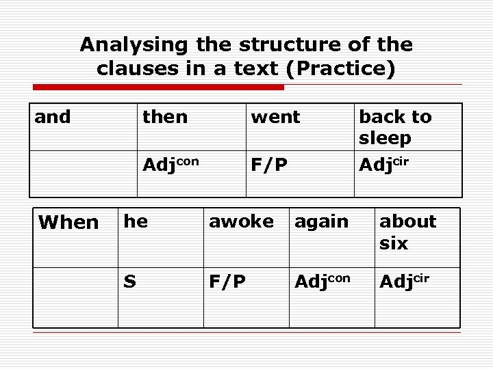 Analysing the structure of the clauses in a text (Practice) and went Adjcon When