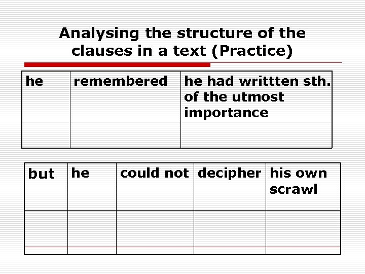Analysing the structure of the clauses in a text (Practice) he remembered but he