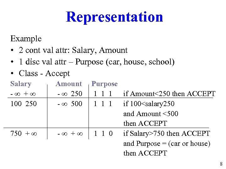 Representation Example • 2 cont val attr: Salary, Amount • 1 disc val attr
