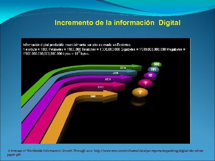 Incremento de la información Digital A forecast of Worldwide Information Growth Through 2010: http: