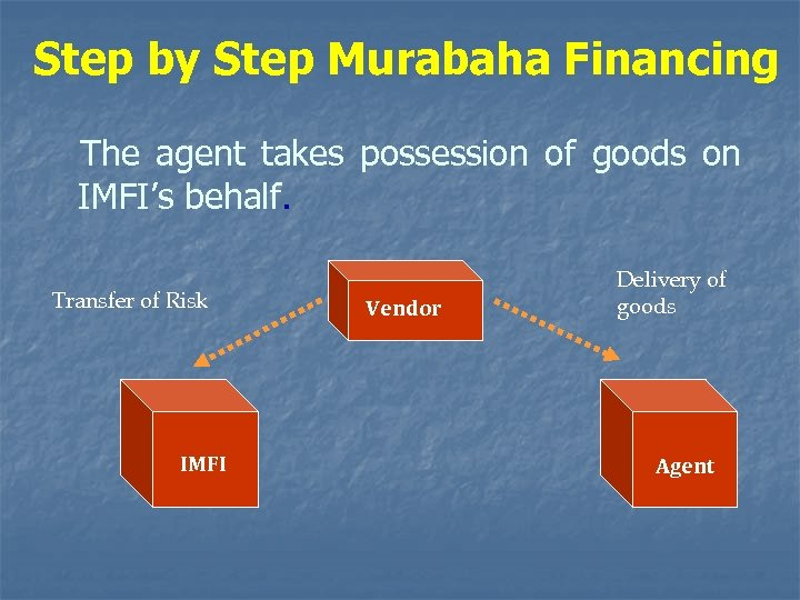 Step by Step Murabaha Financing The agent takes possession of goods on IMFI's behalf.