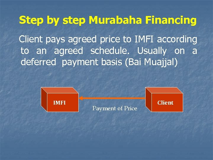 Step by step Murabaha Financing Client pays agreed price to IMFI according to an