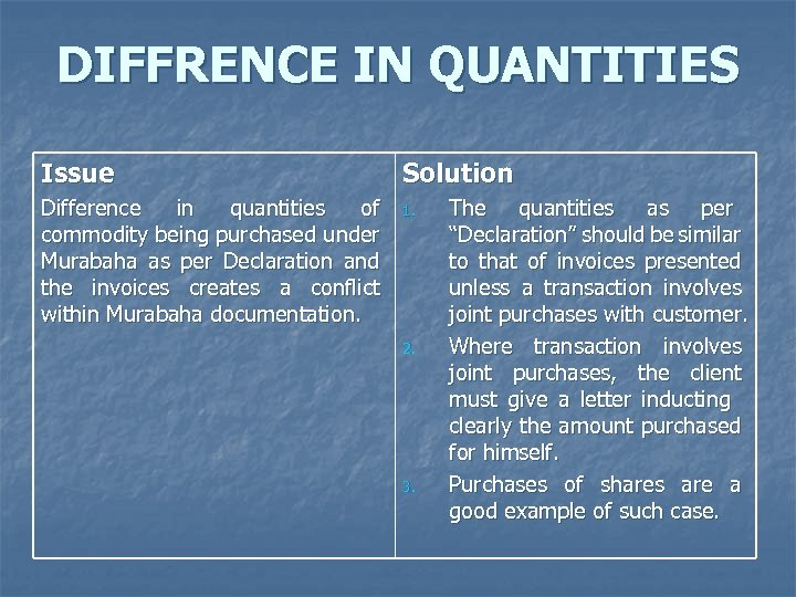 DIFFRENCE IN QUANTITIES Issue Solution Difference in quantities of commodity being purchased under Murabaha