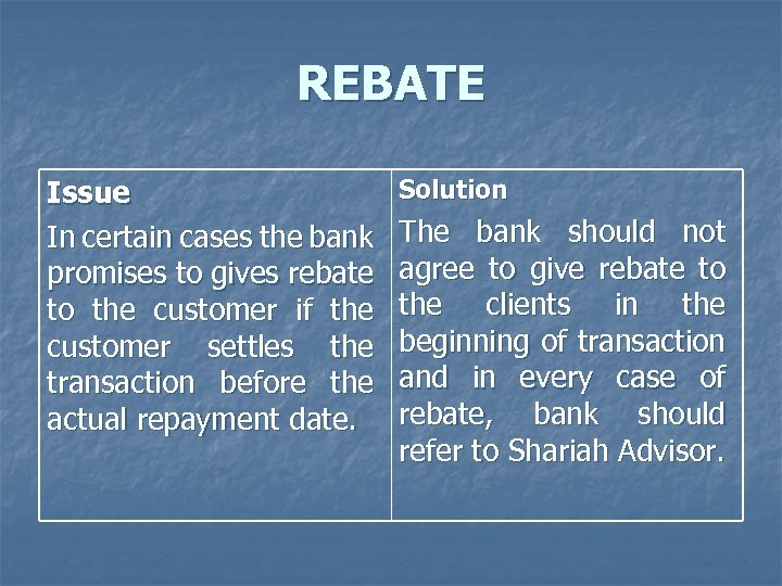 REBATE Issue In certain cases the bank promises to gives rebate to the customer