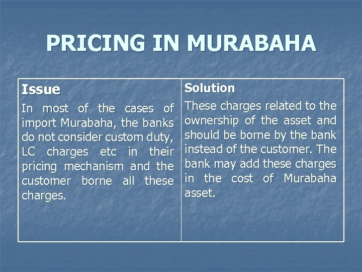 PRICING IN MURABAHA Issue In most of the cases of import Murabaha, the banks