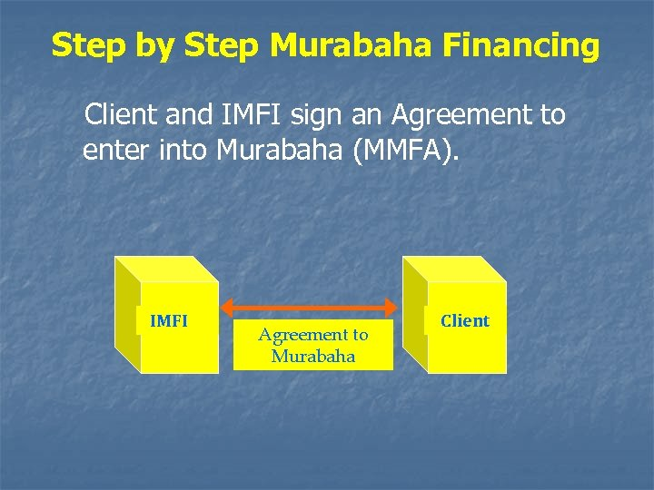 Step by Step Murabaha Financing Client and IMFI sign an Agreement to enter into