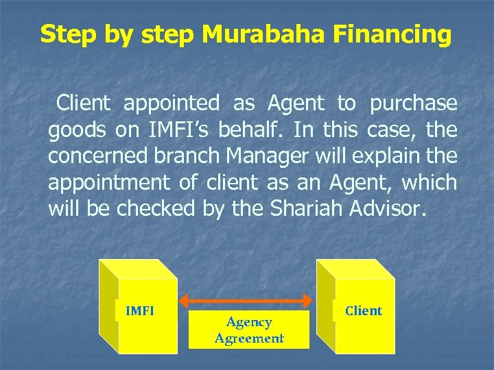 Step by step Murabaha Financing Client appointed as Agent to purchase goods on IMFI's