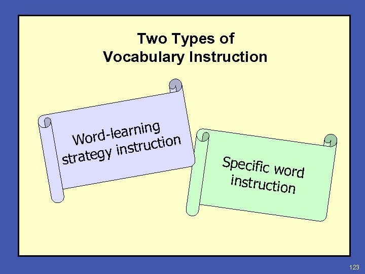 Two Types of Vocabulary Instruction arning e Word-l truction egy ins strat Specific word