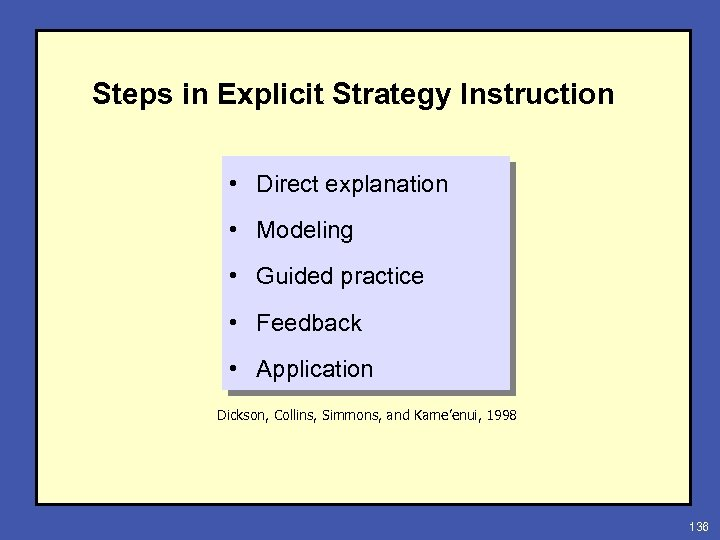 Steps in Explicit Strategy Instruction • Direct explanation • Modeling • Guided practice •
