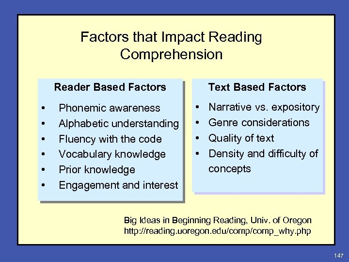 Factors that Impact Reading Comprehension Reader Based Factors • • • Phonemic awareness Alphabetic