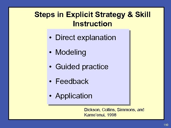 Steps in Explicit Strategy & Skill Instruction • Direct explanation • Modeling • Guided