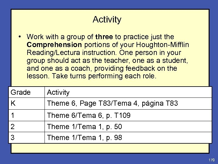 Activity • Work with a group of three to practice just the Comprehension portions