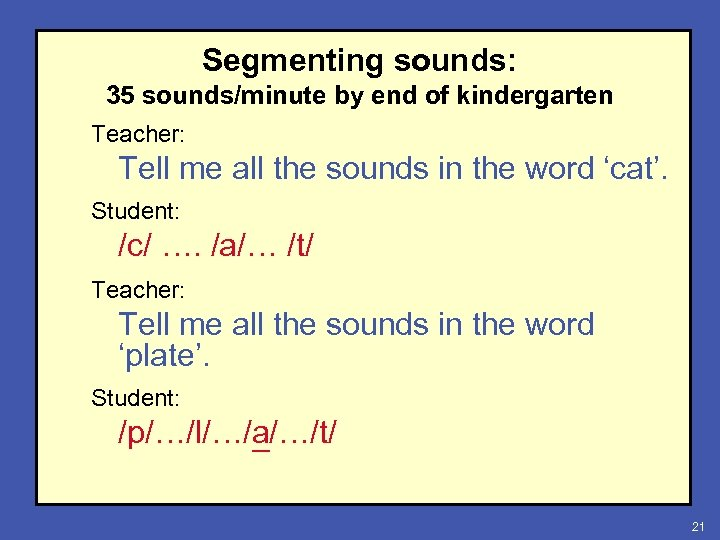 Segmenting sounds: 35 sounds/minute by end of kindergarten Teacher: Tell me all the sounds