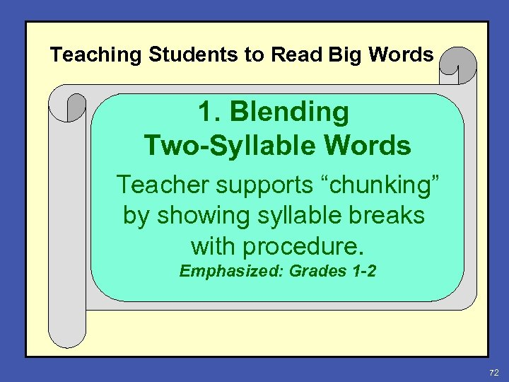 "Teaching Students to Read Big Words 1. Blending Two-Syllable Words Teacher supports ""chunking"" by"