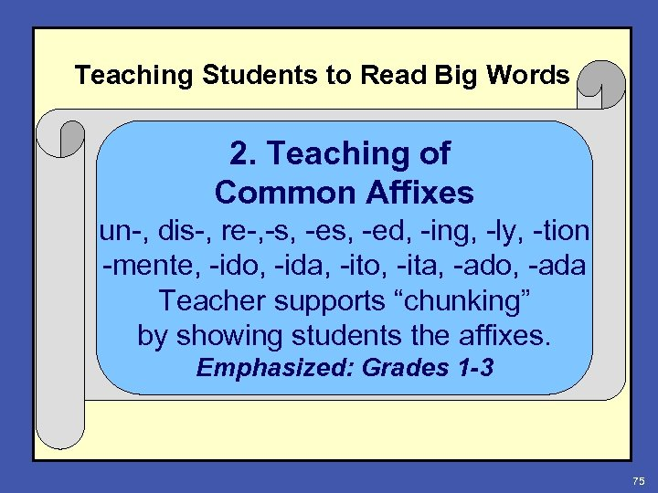 Teaching Students to Read Big Words 2. Teaching of Common Affixes un-, dis-, re-,