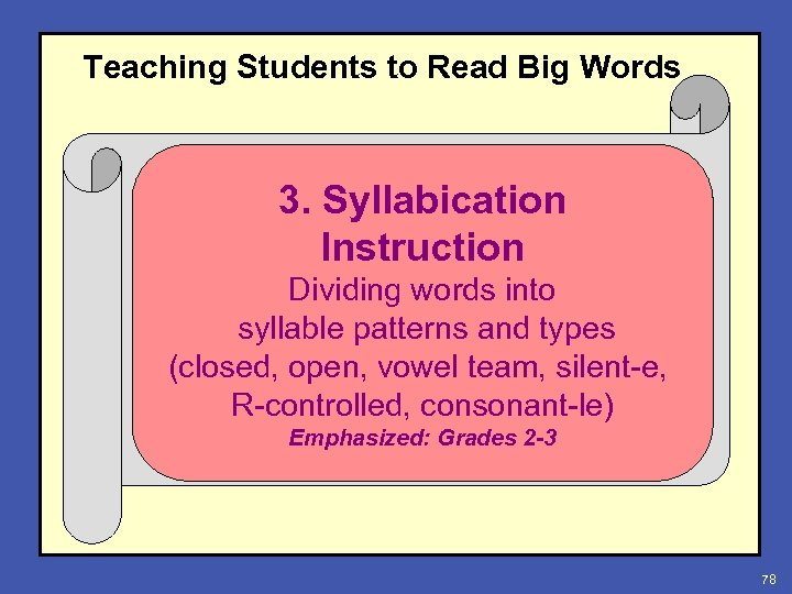 Teaching Students to Read Big Words 3. Syllabication Instruction Dividing words into syllable patterns