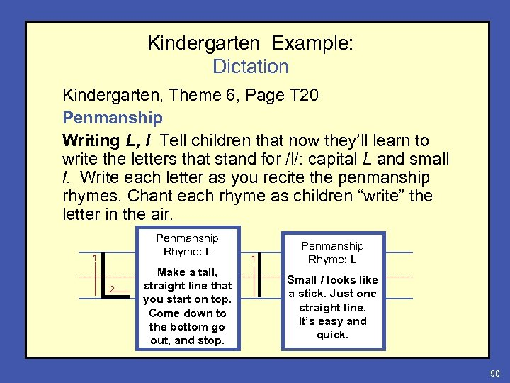 Kindergarten Example: Dictation Kindergarten, Theme 6, Page T 20 Penmanship Writing L, l Tell