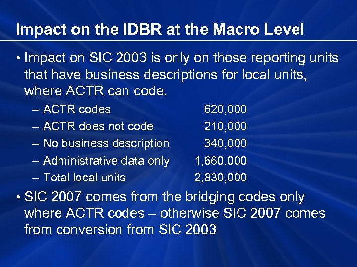 Impact on the IDBR at the Macro Level • Impact on SIC 2003 is