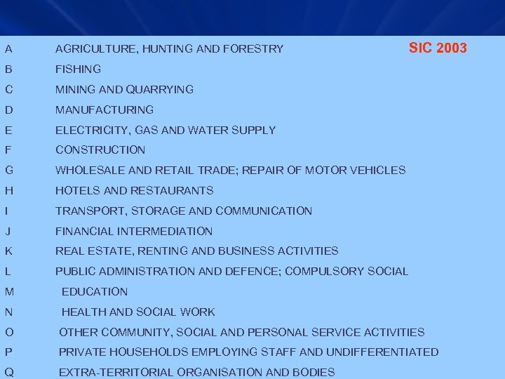 A AGRICULTURE, HUNTING AND FORESTRY B FISHING C MINING AND QUARRYING D MANUFACTURING E