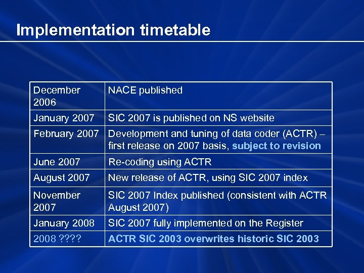Implementation timetable December 2006 NACE published January 2007 SIC 2007 is published on NS