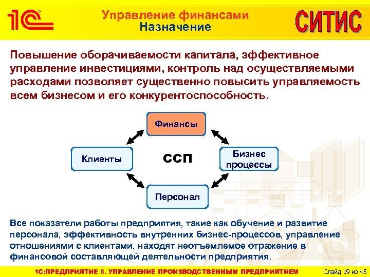 Управление финансами Назначение Повышение оборачиваемости капитала, эффективное управление инвестициями, контроль над осуществляемыми расходами позволяет