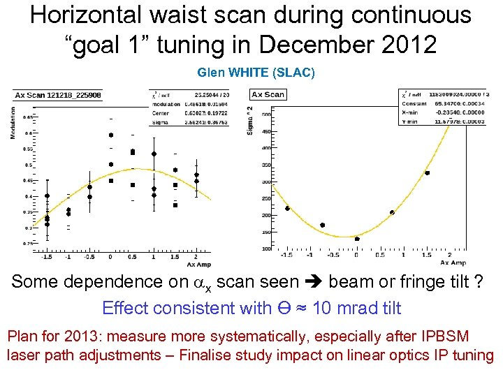 "Horizontal waist scan during continuous ""goal 1"" tuning in December 2012 Glen WHITE (SLAC)"