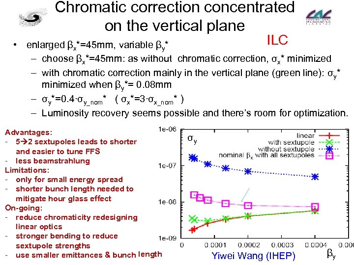 Chromatic correction concentrated on the vertical plane ILC • enlarged βx*=45 mm, variable βy*
