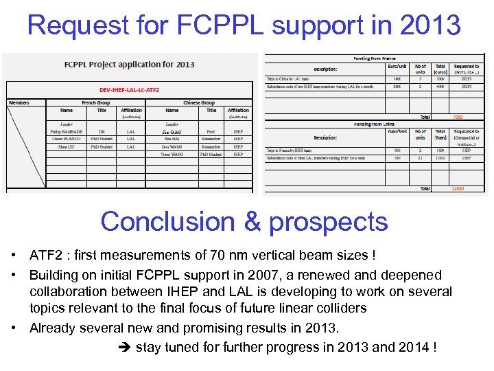 Request for FCPPL support in 2013 Conclusion & prospects • ATF 2 : first