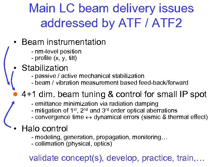 Main LC beam delivery issues addressed by ATF / ATF 2 • Beam instrumentation