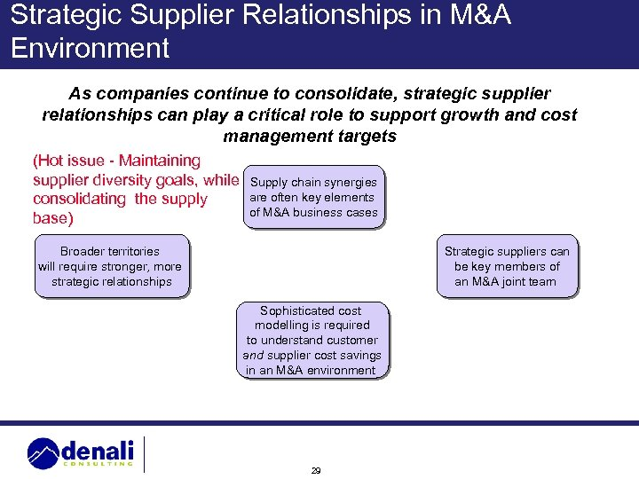 Strategic Supplier Relationships in M&A Environment As companies continue to consolidate, strategic supplier relationships