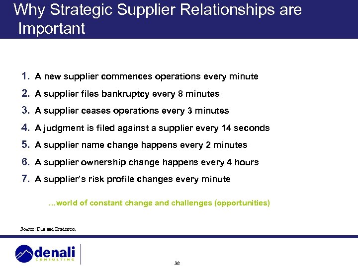 Why Strategic Supplier Relationships are Important 1. A new supplier commences operations every minute