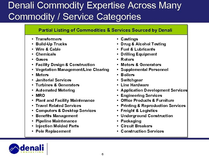 Denali Commodity Expertise Across Many Commodity / Service Categories Partial Listing of Commodities &
