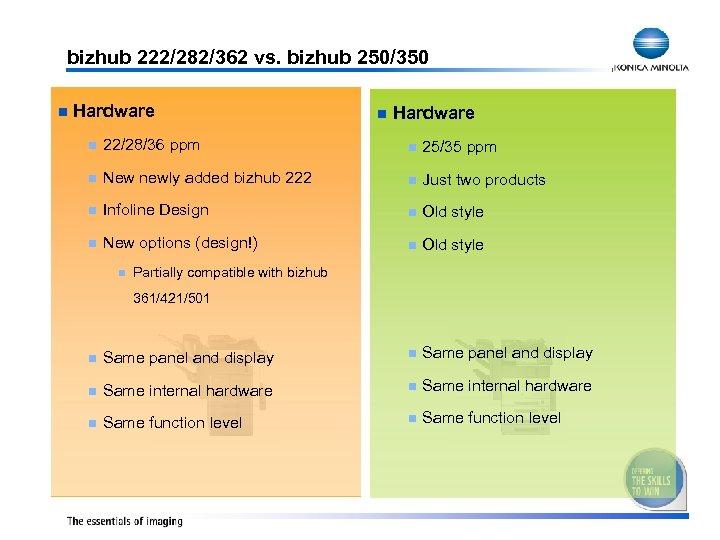 bizhub 222/282/362 vs. bizhub 250/350 n Hardware n 22/28/36 ppm n 25/35 ppm n