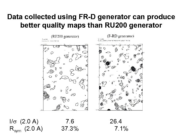 Data collected using FR-D generator can produce better quality maps than RU 200 generator