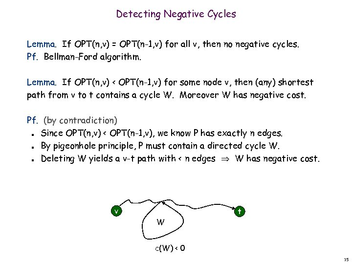 Detecting Negative Cycles Lemma. If OPT(n, v) = OPT(n-1, v) for all v, then