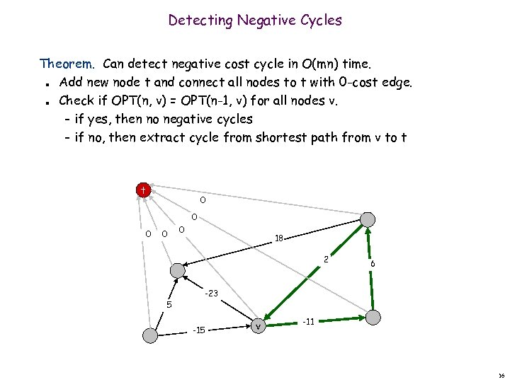 Detecting Negative Cycles Theorem. Can detect negative cost cycle in O(mn) time. Add new