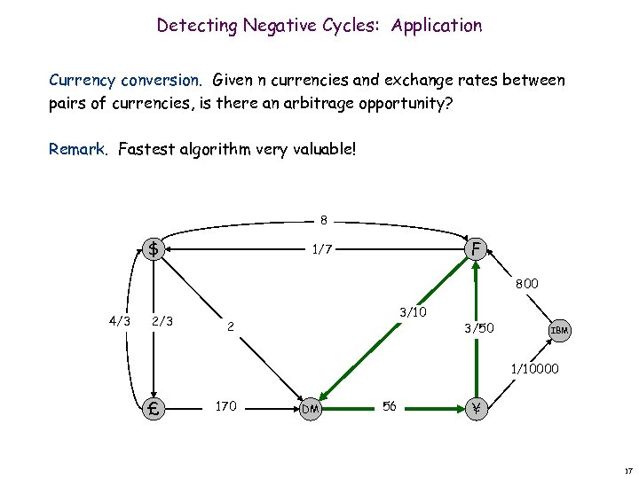 Detecting Negative Cycles: Application Currency conversion. Given n currencies and exchange rates between pairs