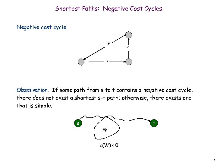 Shortest Paths: Negative Cost Cycles Negative cost cycle. -6 -4 7 Observation. If some