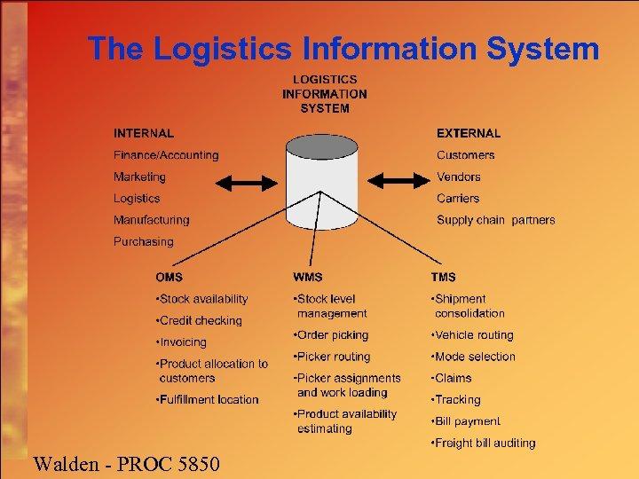 The Logistics Information System Walden - PROC 5850