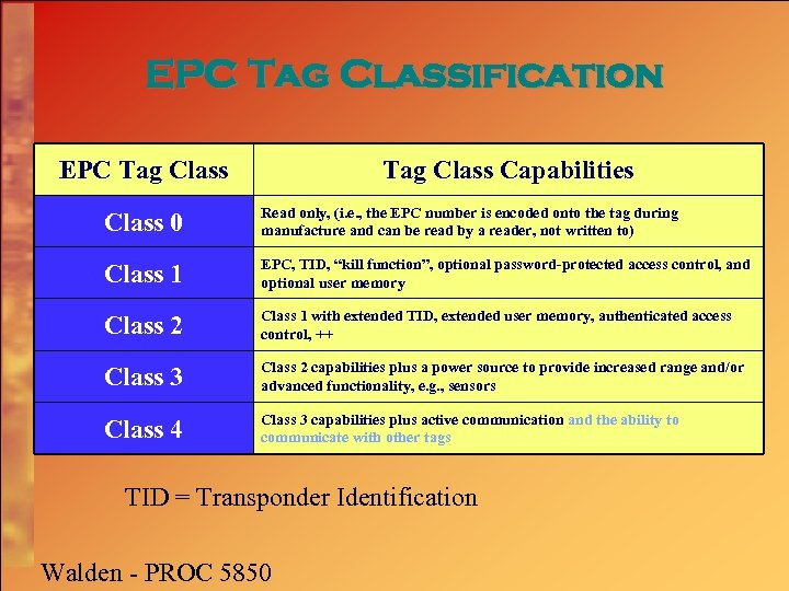 EPC Tag Classification EPC Tag Class Capabilities Class 0 Read only, (i. e. ,