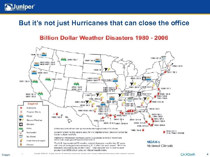 But it's not just Hurricanes that can close the office Copyright © 2007 Juniper