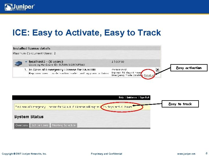 ICE: Easy to Activate, Easy to Track Easy activation Easy to track Copyright ©