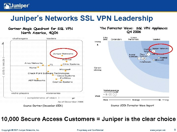 Juniper's Networks SSL VPN Leadership Gartner Magic Quadrant for SSL VPN North America, 4