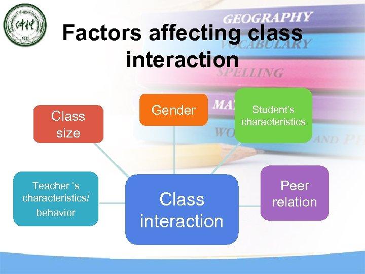 Factors affecting class interaction Class size Teacher 's characteristics/ behavior Gender Class interaction Student's
