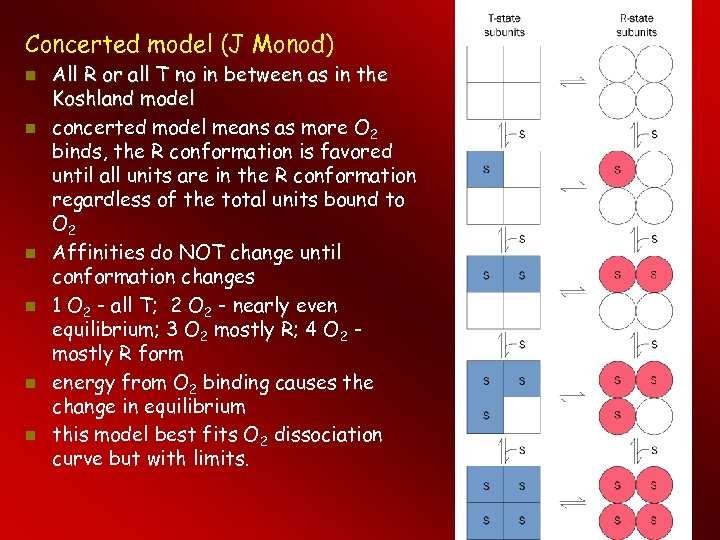 Concerted model (J Monod) All R or all T no in between as in