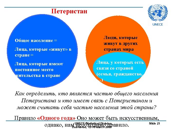 Петеристан Общее население = Лица, которые «живут» в стране = Лица, которые имеют постоянное