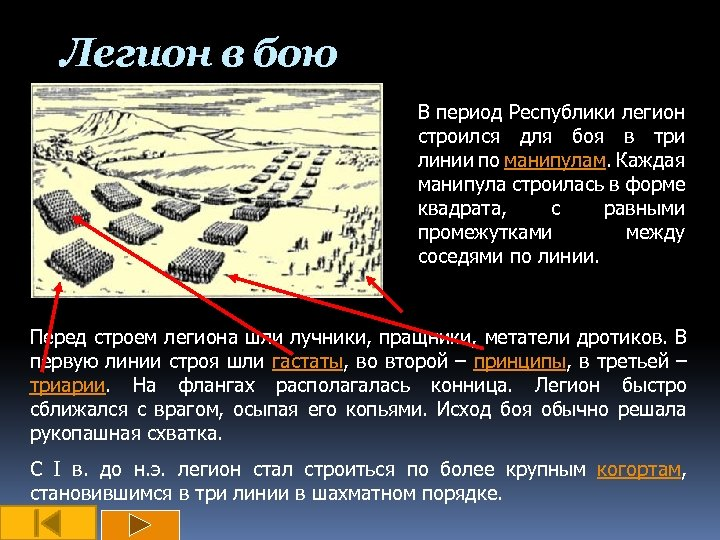 Легион в бою В период Республики легион строился для боя в три линии по
