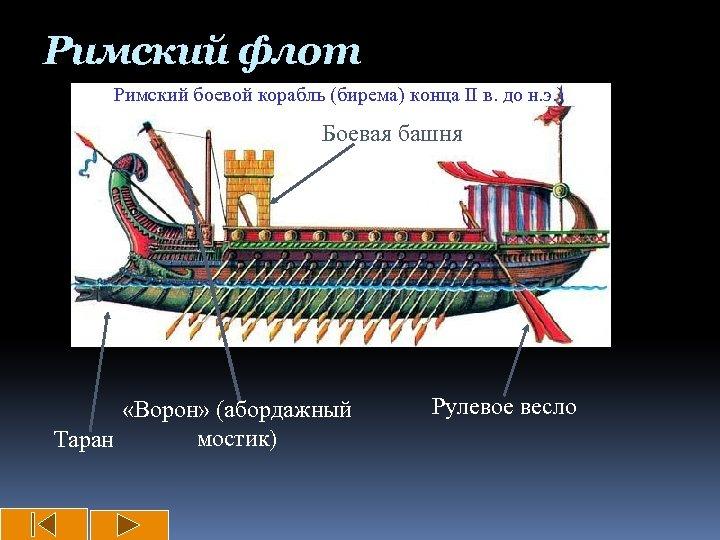 Римский флот Римский боевой корабль (бирема) конца II в. до н. э. ) Боевая