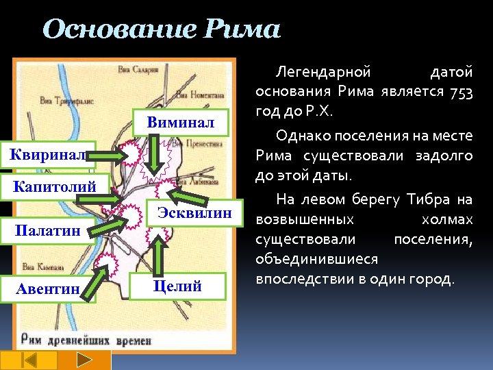 Основание Рима Виминал Квиринал Капитолий Эсквилин Палатин Авентин Целий Легендарной датой основания Рима является